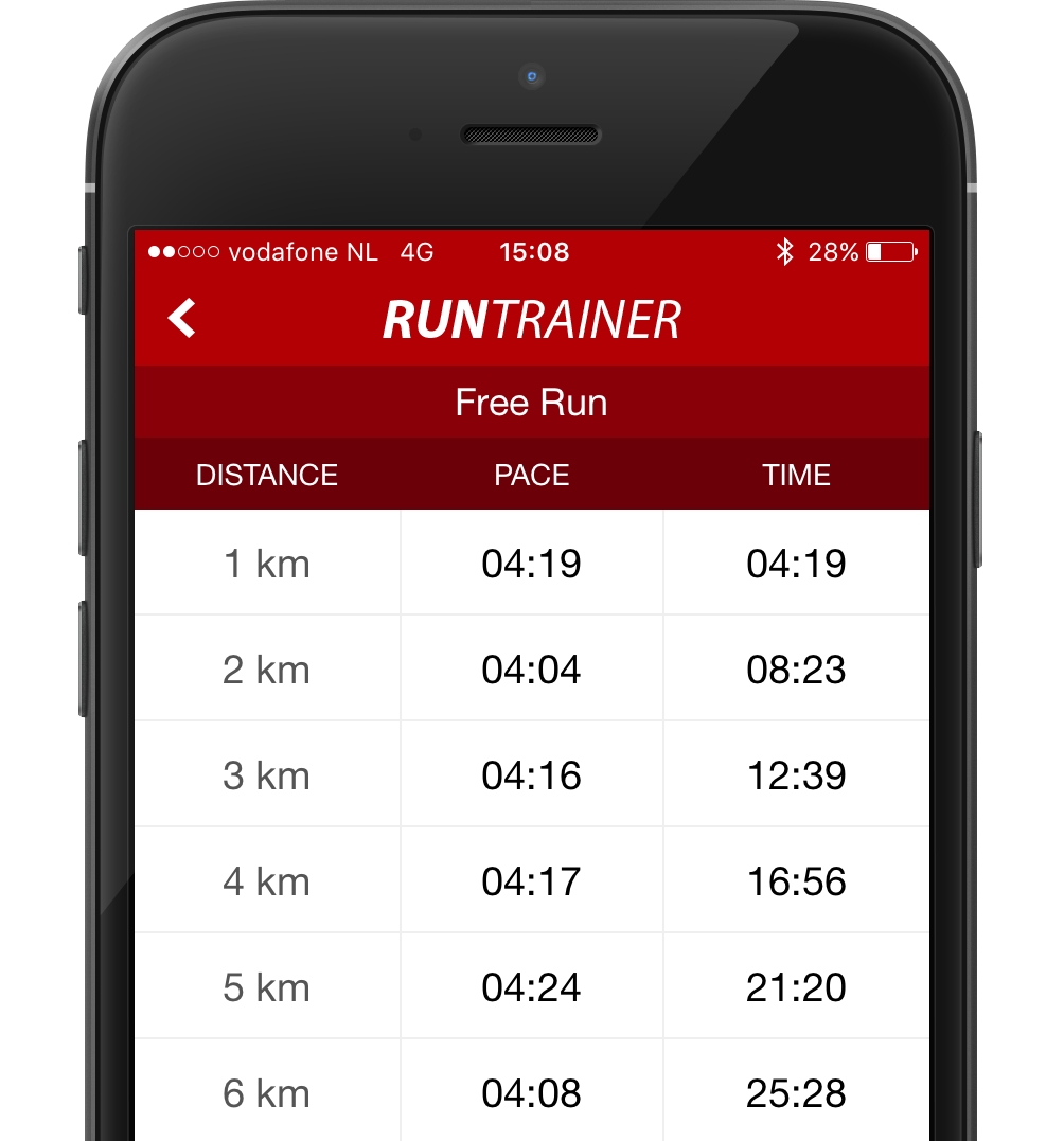 Pace overview in Run Trainer